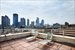 350 West 50th Street, 3ZZ, Beautiful Roof Deck 360 Degree Panoramic Views