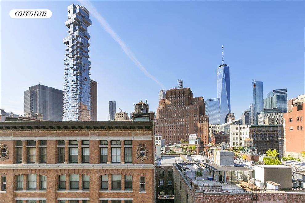 Iconic city views
