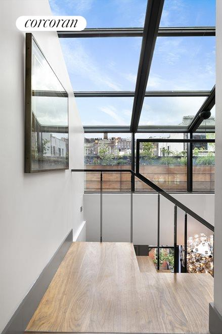 Skylight with Autoblinds